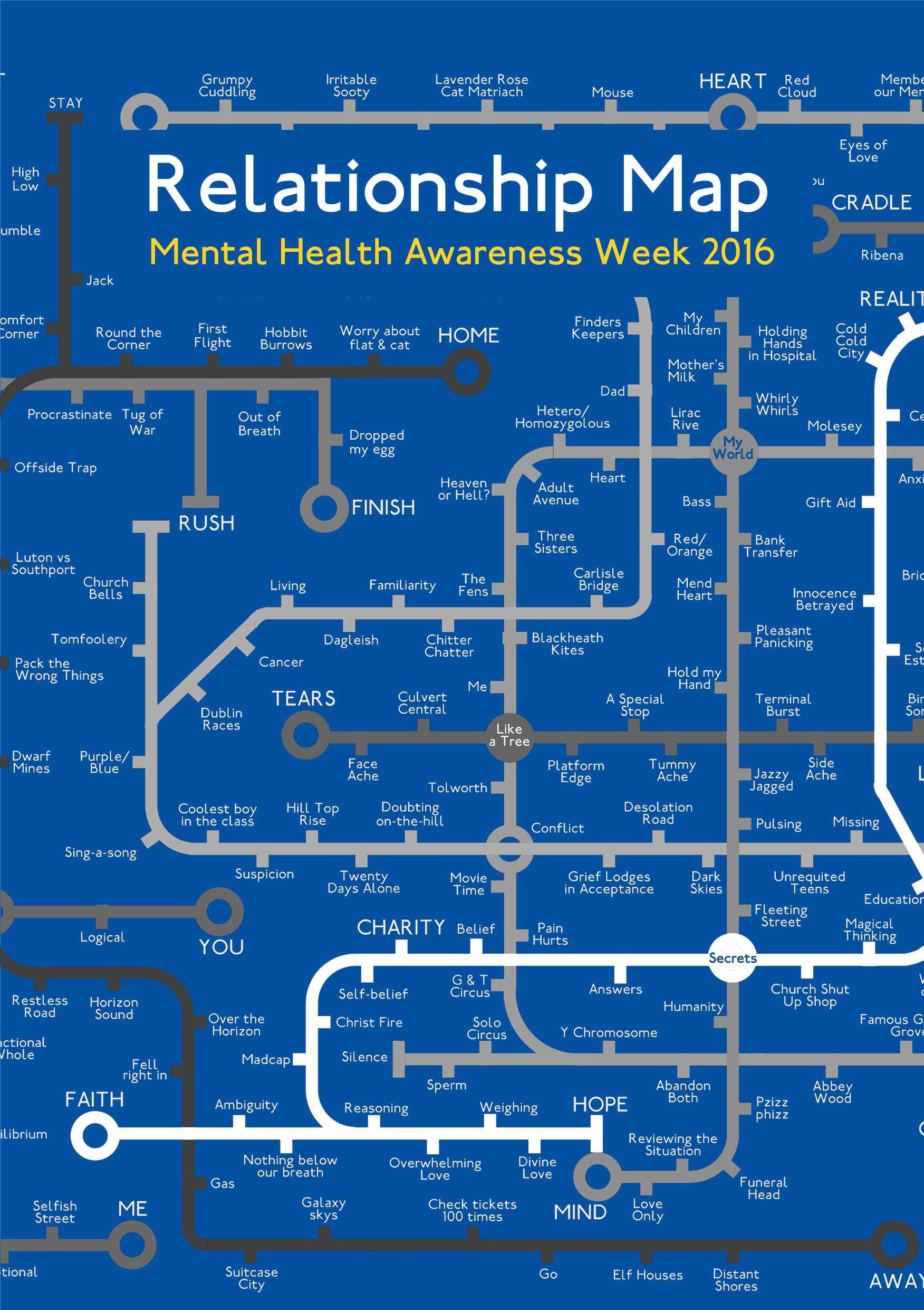 Relationship Map Mental Health Awareness Week 2016